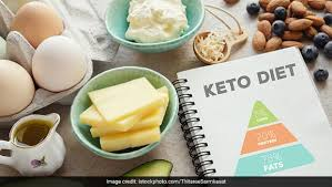 Just Keto Diet - in apotheke - Deutschland - Funktioniert es?