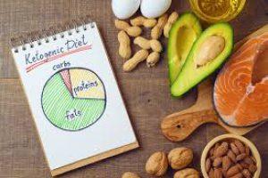 Keto top diet - anwendung - erfahrungen - ergänzung